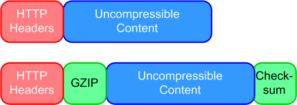 String Compression Javascript