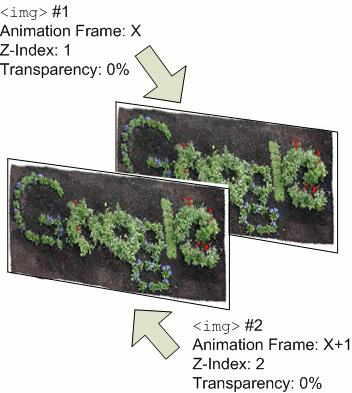 Fading animation effect explained (part 2)